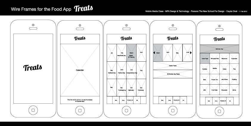 Project 1 – Wire Frames for the Food App: Treats – Ceyda Onal ...