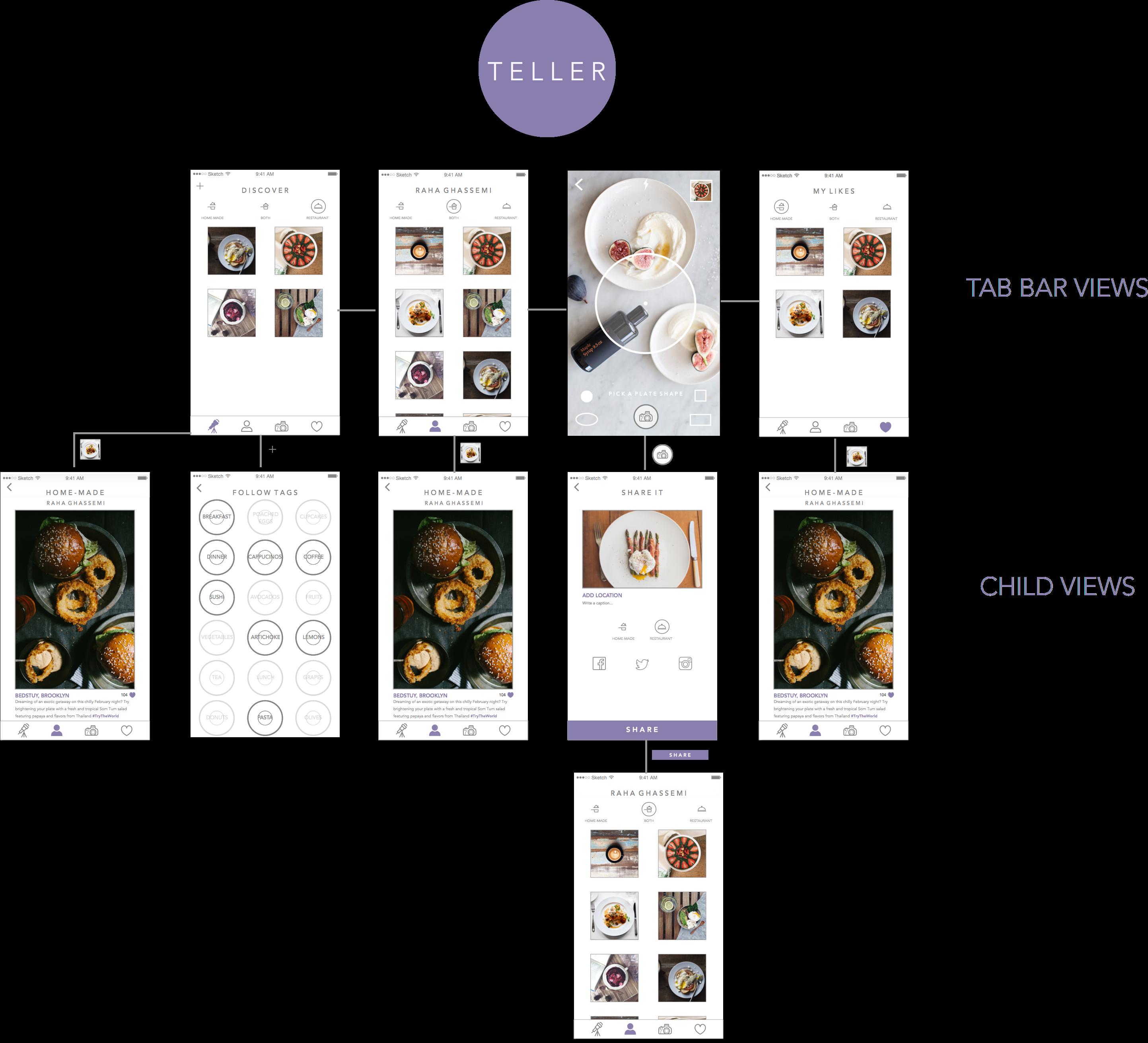 Teller Prototype 2 New Navigation Organization App Mapp Invision App Mobile Media